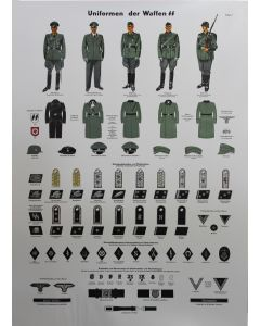 UNIFORMS OF THE WAFFEN SS POSTER