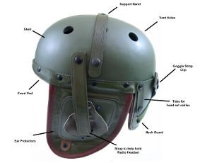 Tanker Helmet Outline