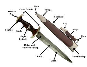 The SA Dagger Outline